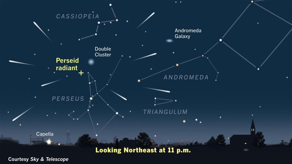 Perseid Meteor Shower 2013